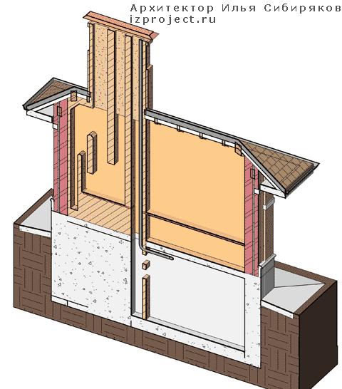 Проект кирпичной беседки с барбекю и цокольным этажом под электрогенератор.